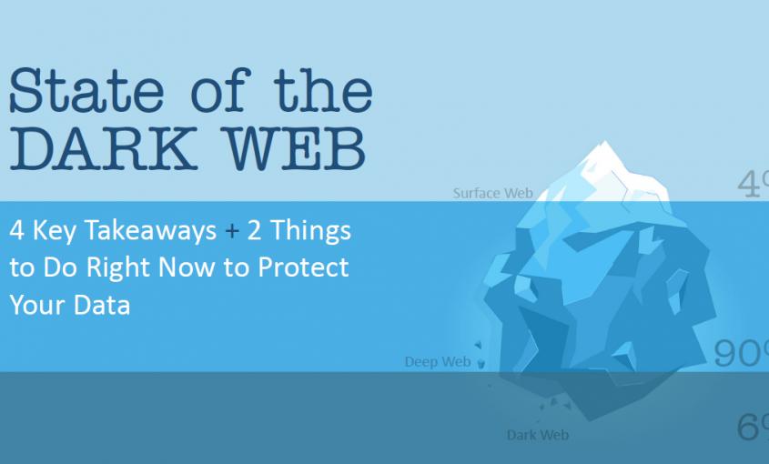 State of the Dark Web